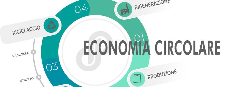 La plastica e l'economia circolare